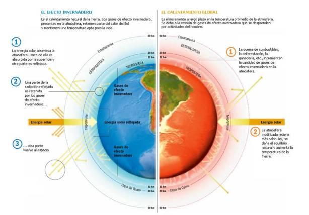 CambioClimatico (1)
